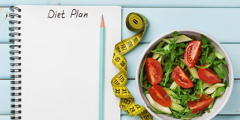 How to Lose Weight within 10 Days?