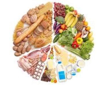 DASH diet 1400 calories